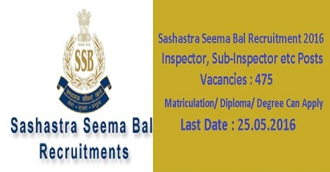 Sashastra Seema Bal 2016 Recruitment for 475 Posts