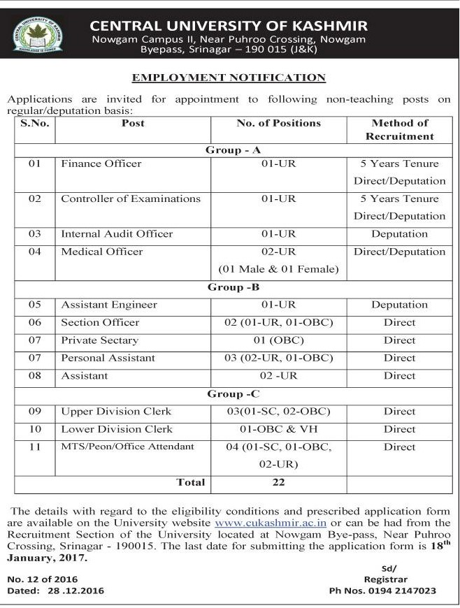 Central University of Kashmir has vacancies for non-teaching posts