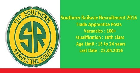 Southern Railway Recruitment 2016 for 144 Trade Apprentice Posts