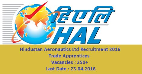 Hindustan Aeronautics Ltd Recruitment 2016 for 250+ Trade Apprentices
