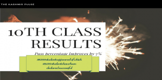 10th Class Results Pass percentage improves by 7%