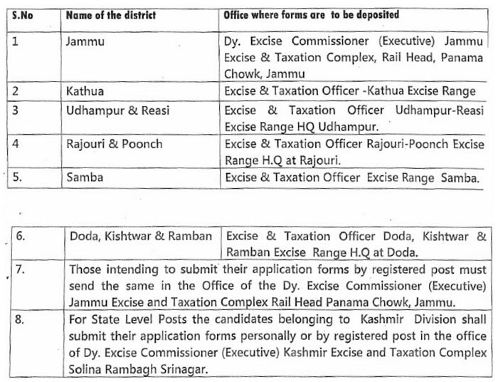 J&K Excise Department Recruitment 2017 for 267 Posts - Application For,m Submission Address