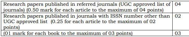 JKPSC Assistant Professor Recruitment 2017 for 563 Posts - Research & Publication Points Break-Up
