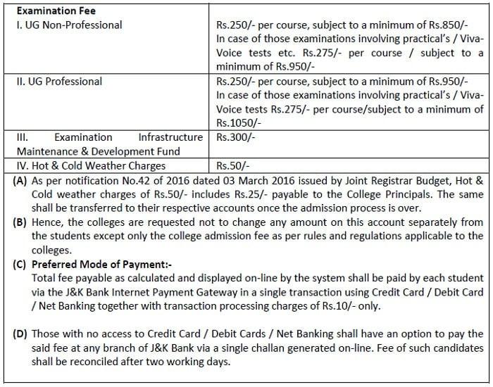 Examination Fee Details - University of Kashmir Admissions 2018for UG 1st Semester (CBCS)
