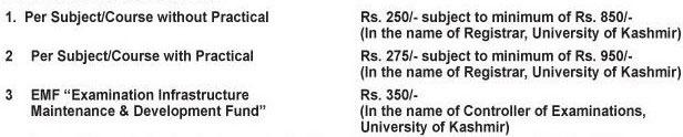 Fee Details for Kashmir University BG 3rd Semester Examination