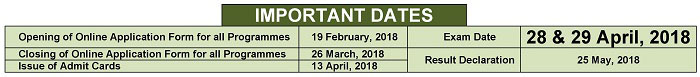 Important Dates for Central Universities Common Entrance Test - CUCET 2018