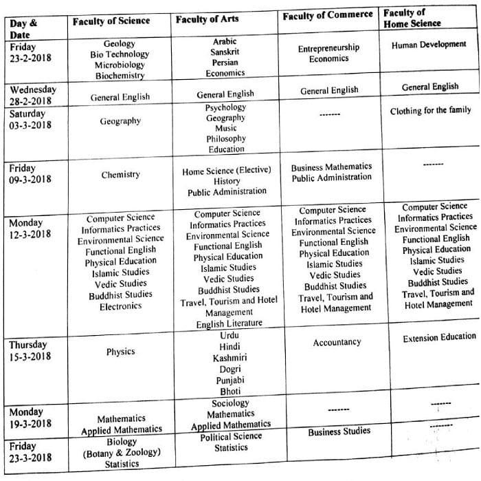 JKBOSE Date Sheet for Class 12th (Annual) Jammu Province 2018