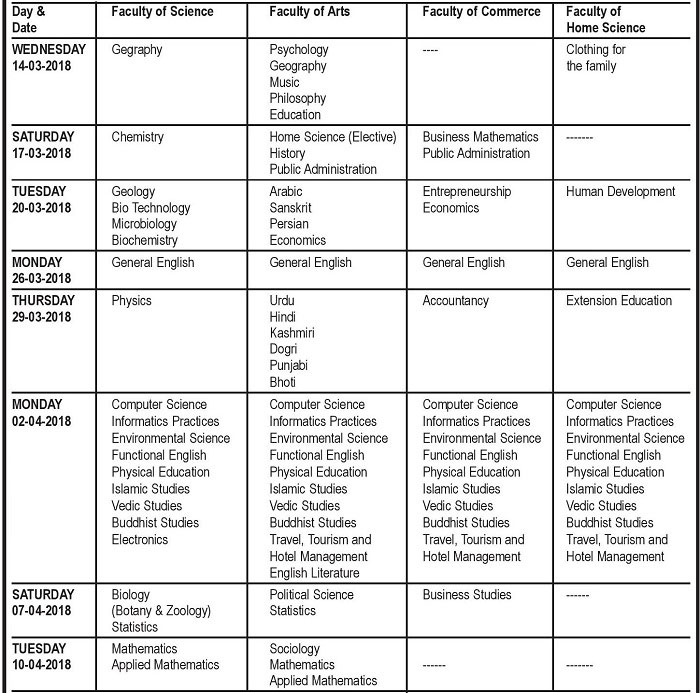 JKBOSE Date Sheet for Class 12th (Bi-Annual) Exam 2018 of Jammu Province