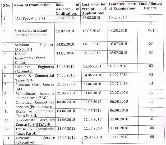 JKPSC Calendar for Departmental Examination 2018