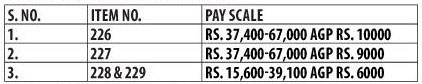 Pay Scale for JKPSC Recruitment 2018 for Faculty Posts in Higher Education Department