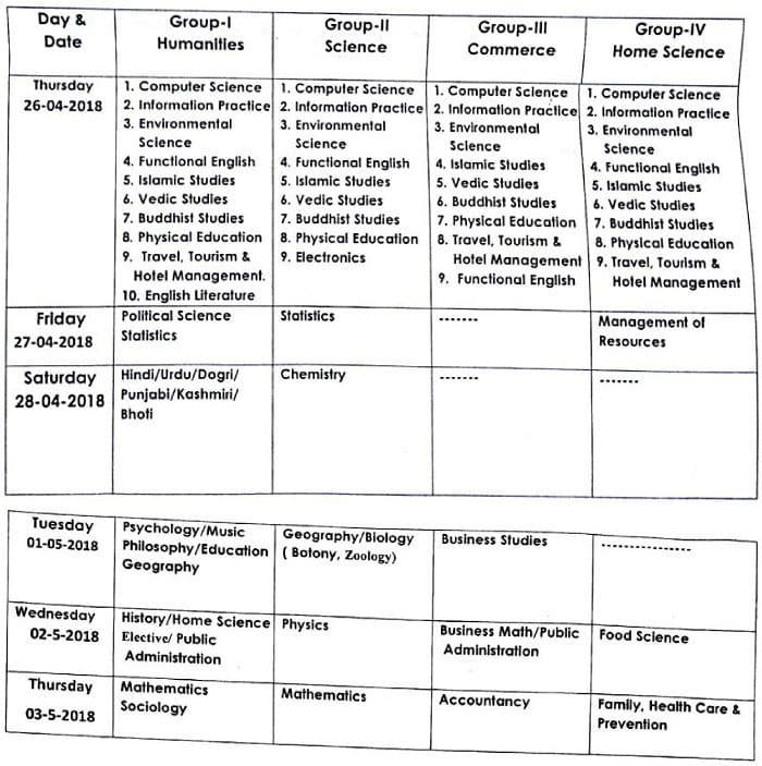 JKBOSE Date Sheet for Class 11th (T1 & T2) Exam 2018 of Jammu Province