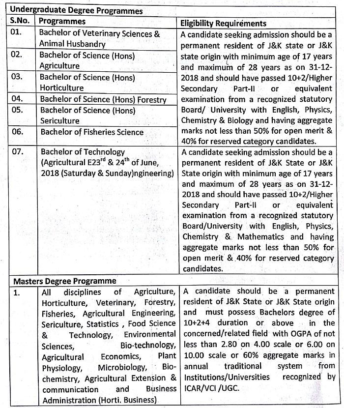 SKUAST Kashmir Undergraduate & Post Graduate Admissions 2018 - UG & PG Programmes Offered for Admission