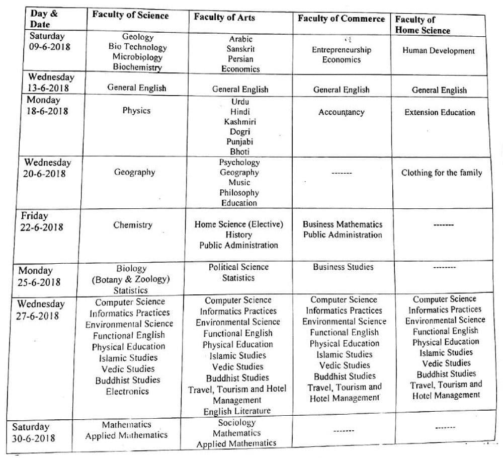 JKBOSE Date Sheet for Class 12th Pvt (Bi-Annual) Exam 2018 for Jammu Province