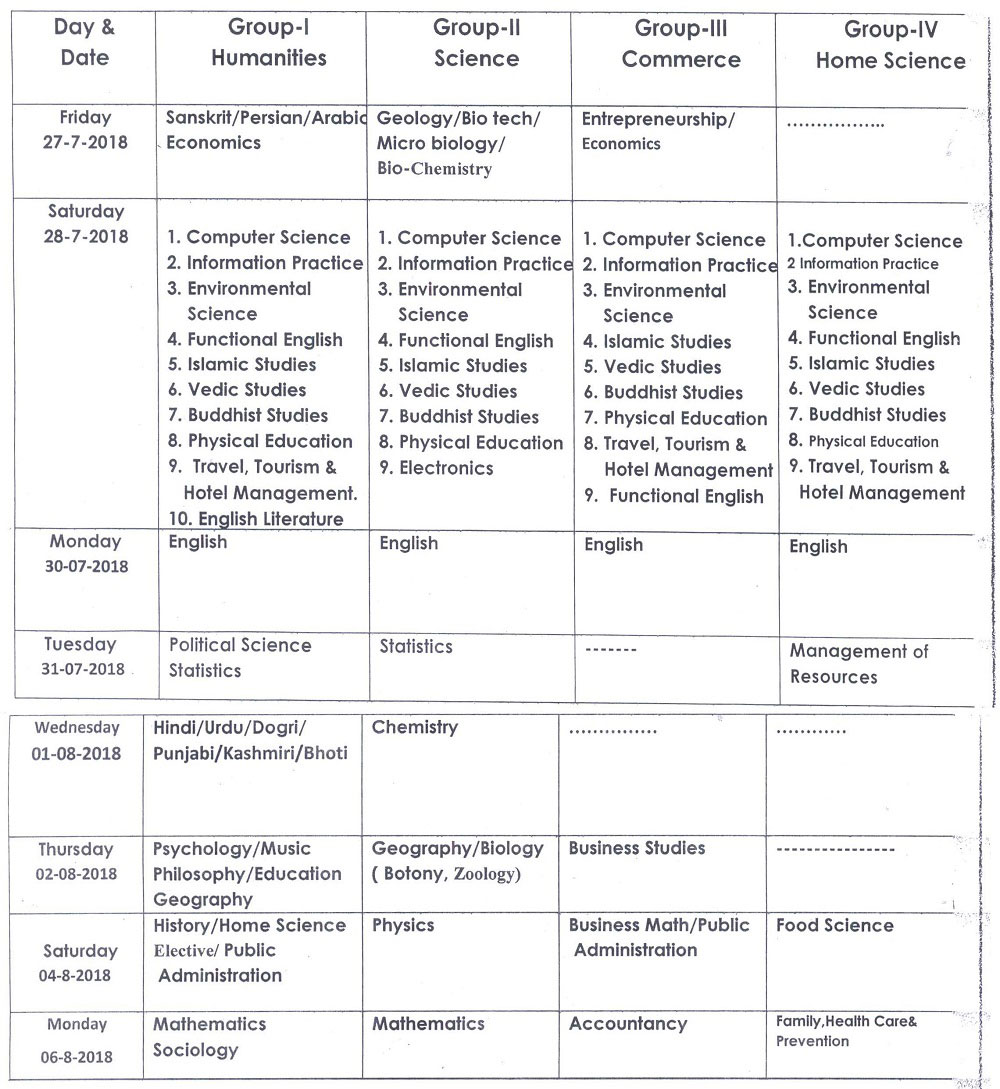 JKBOSE Date Sheet for Class 11th (T1 & T2) Exam of Jammu Province - July 2018