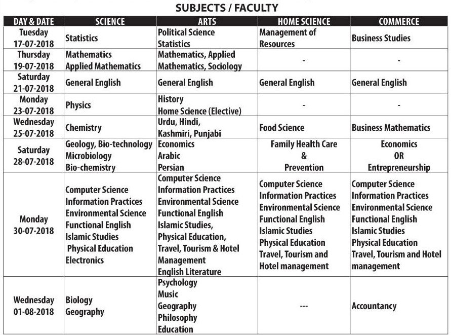 JKBOSE Date Sheet for Class 11th T1 & T2 (Private) Exam - July 2018