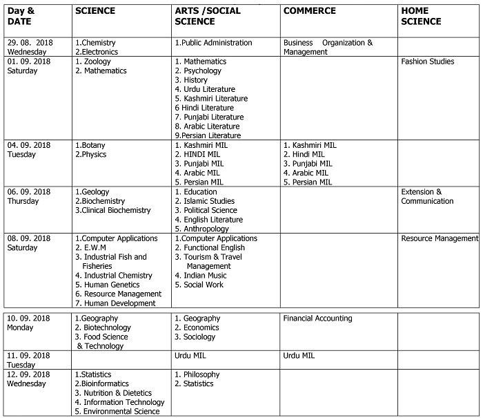Cluster University Revised Date Sheet for UG 1st Semester 2018