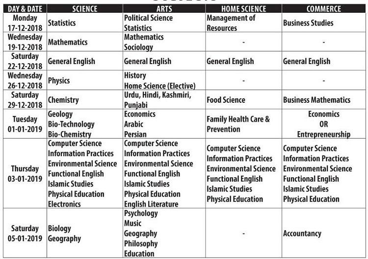 JKBOSE Date Sheet for Class 11th T1 & T2 Exam (Dec 18-Jan 19)