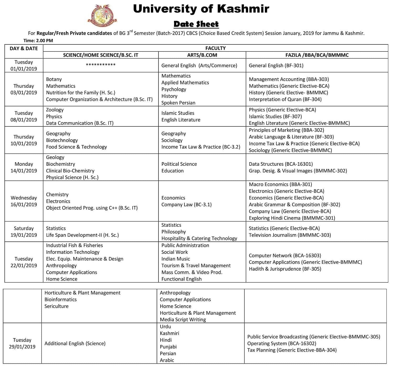 KU Date Sheet for BG 3rd Semester (Batch 2017) CBCS Exam 2018