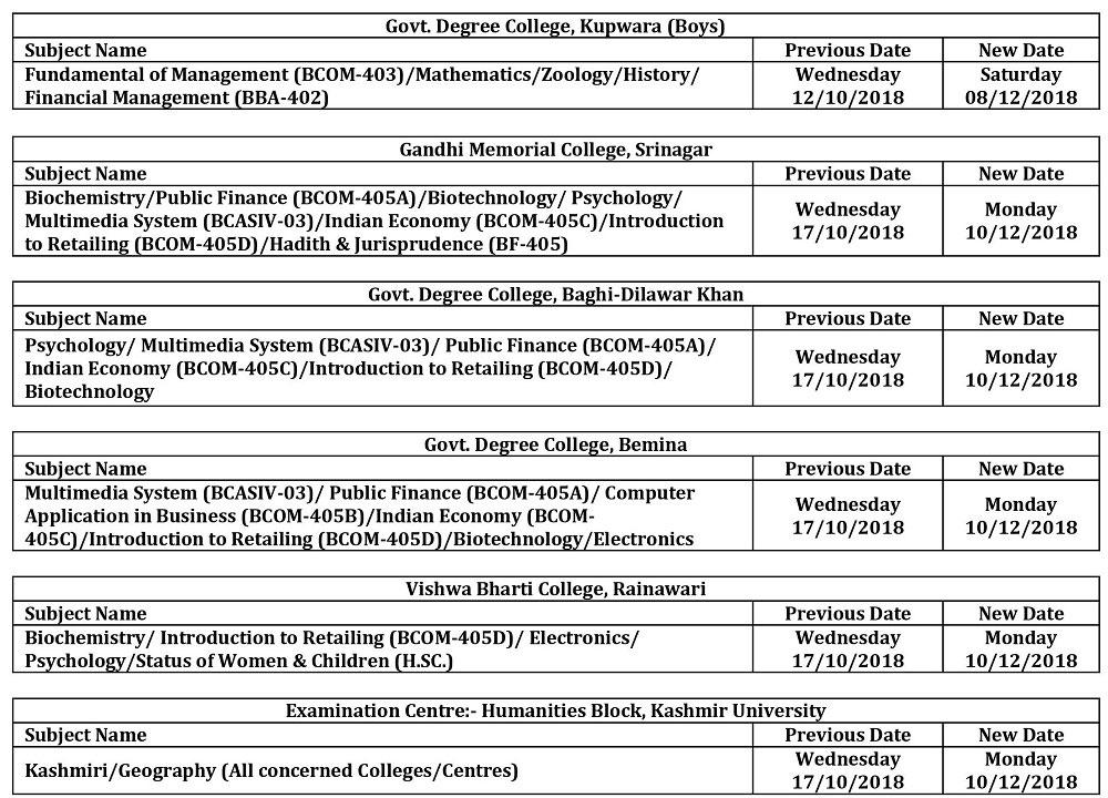 Rescheduled Date Sheet for KU BG 4th Semester Backlog (Batch 2015)