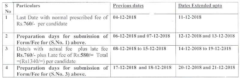 Schedule for Deposition and Description of Fee for Class 10th