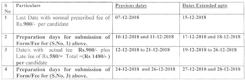 Schedule for Deposition and Description of Fee for Class 12th